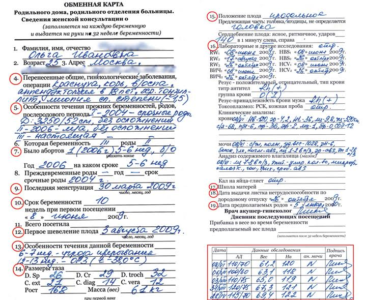 1-2 недели беременности эко больничный лист Медицинская справка для соревнований Электрический переулок